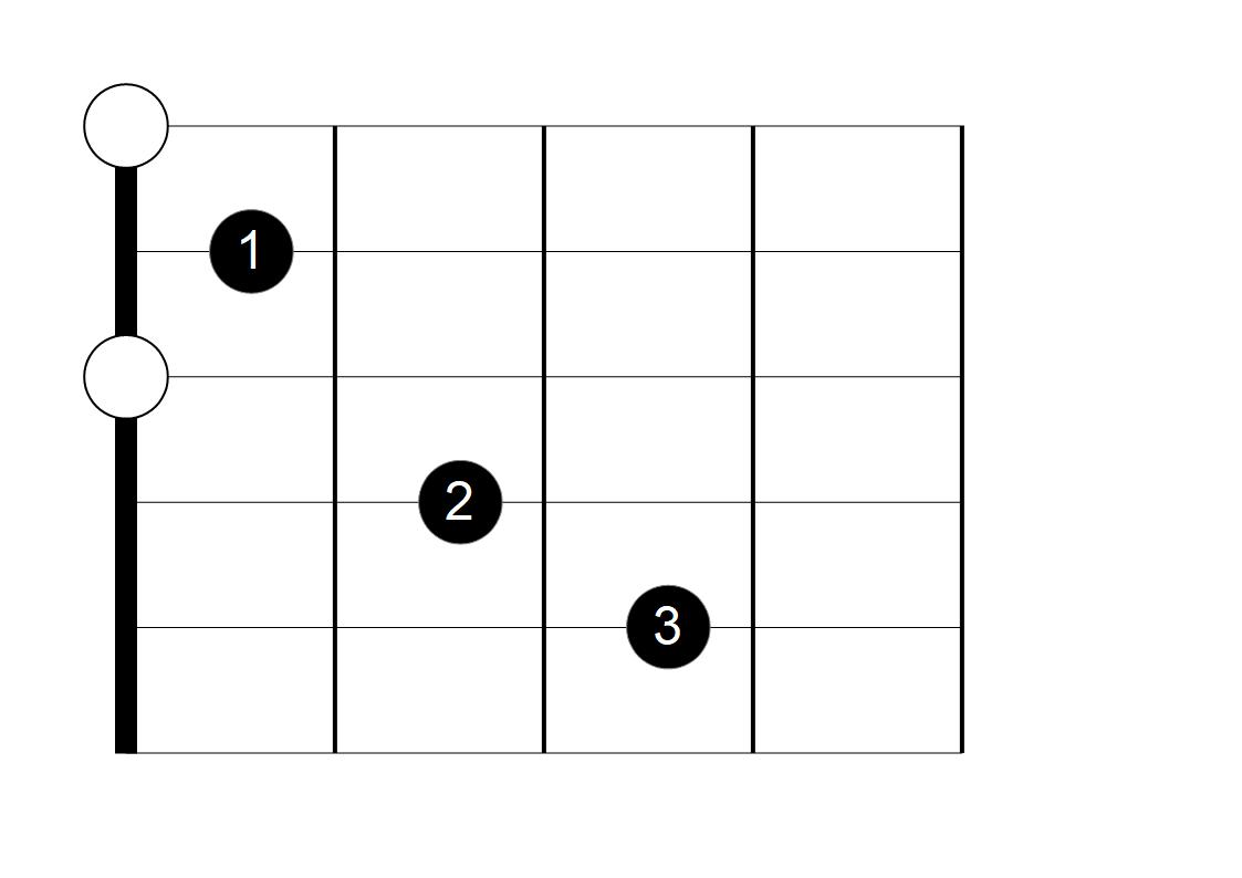 Gitarrenakkord