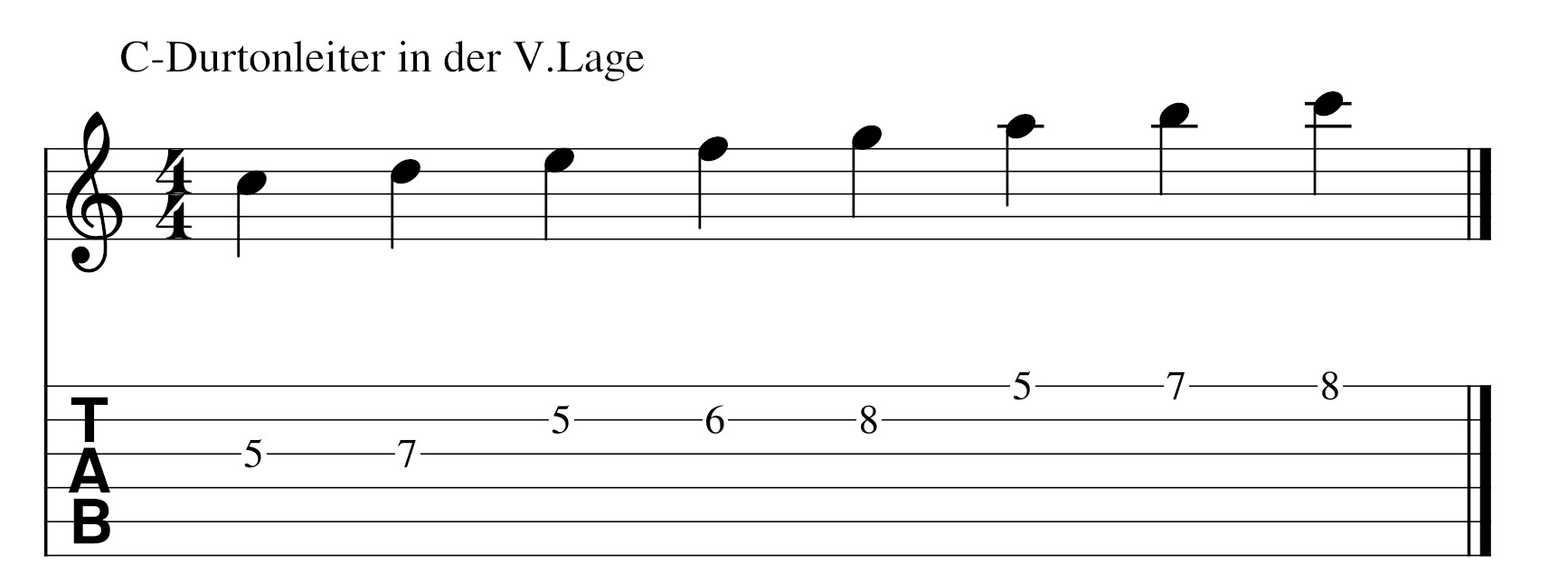 C Durtonleiter auf der Gitarre lernen
