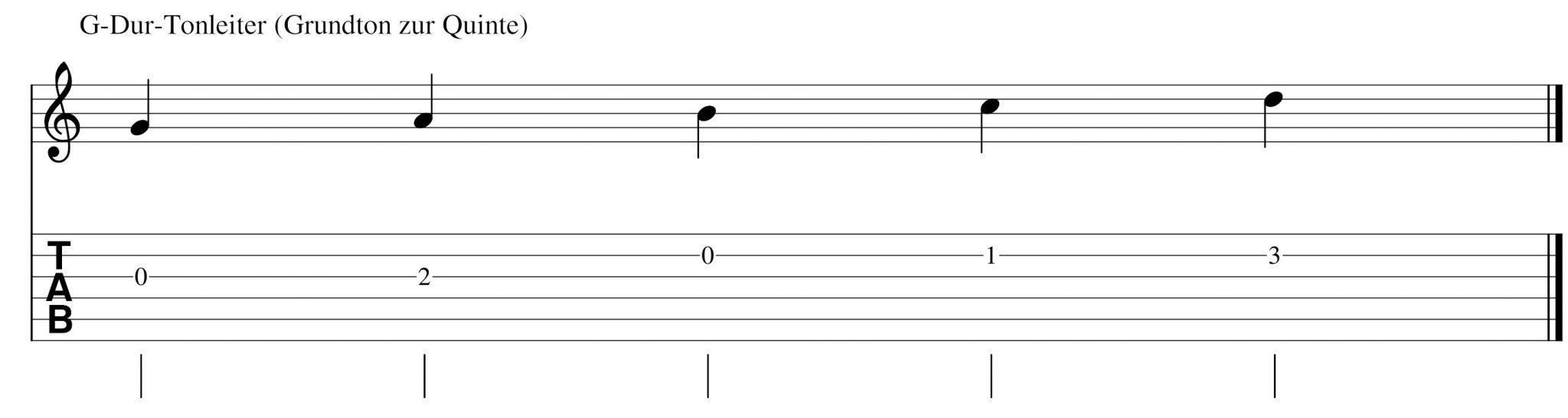 G-Durtonleiter auf der Gitarre lernen