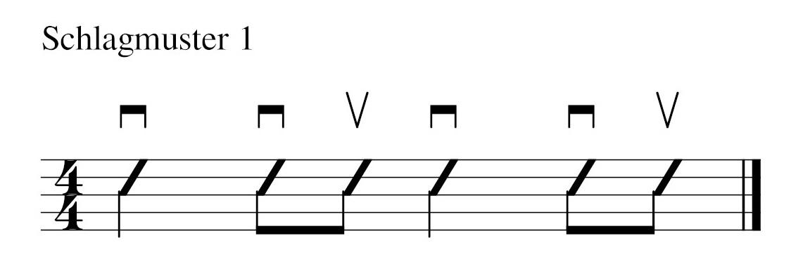 Schlagmuster auf der Gitarre lernen