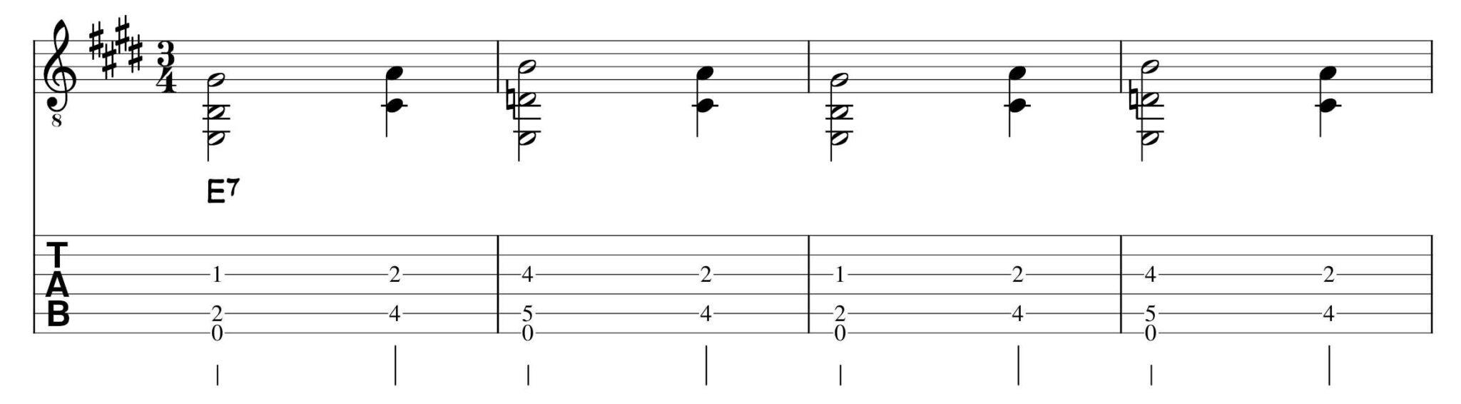 All Blues Gitarremriff